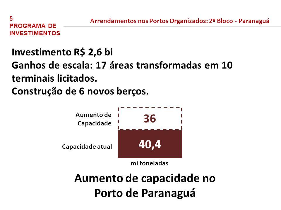 Investimento R$ 2,6 bi Ganhos de escala: 17 áreas transformadas em 10 terminais licitados. Construção de 6 novos berços. Aumento de capacidade no Port