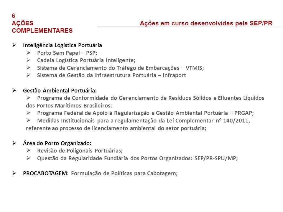 6 AÇÕES COMPLEMENTARES Inteligência Logística Portuária Porto Sem Papel – PSP; Cadeia Logística Portuária Inteligente; Sistema de Gerenciamento do Tráfego de Embarcações – VTMIS; Sistema de Gestão da Infraestrutura Portuária – Infraport Gestão Ambiental Portuária: Programa de Conformidade do Gerenciamento de Resíduos Sólidos e Efluentes Líquidos dos Portos Marítimos Brasileiros; Programa Federal de Apoio à Regularização e Gestão Ambiental Portuária – PRGAP; Medidas Institucionais para a regulamentação da Lei Complementar nº 140/2011, referente ao processo de licenciamento ambiental do setor portuária; Área do Porto Organizado: Revisão de Poligonais Portuárias; Questão da Regularidade Fundiária dos Portos Organizados: SEP/PR-SPU/MP; PROCABOTAGEM: Formulação de Políticas para Cabotagem; Ações em curso desenvolvidas pela SEP/PR