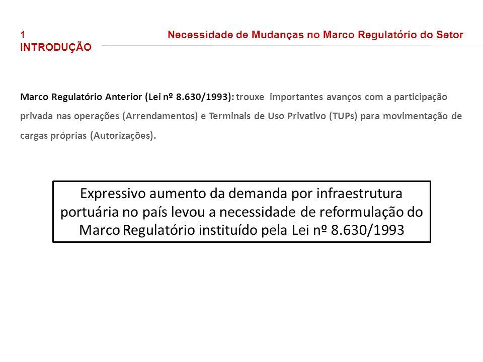 1 INTRODUÇÃO Necessidade de Mudanças no Marco Regulatório do Setor Marco Regulatório Anterior (Lei nº 8.630/1993): trouxe importantes avanços com a pa