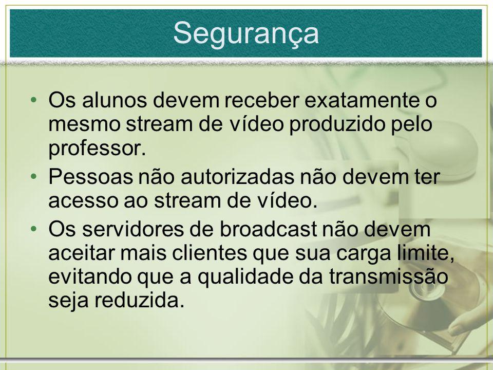 Segurança Os alunos devem receber exatamente o mesmo stream de vídeo produzido pelo professor. Pessoas não autorizadas não devem ter acesso ao stream