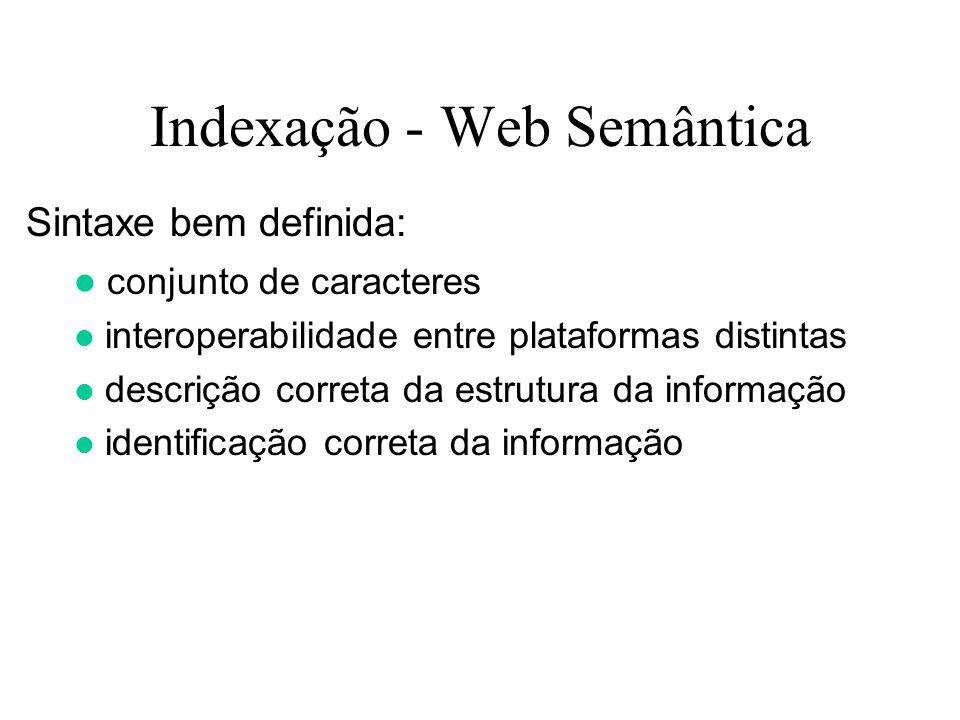 Sintaxe bem definida: conjunto de caracteres interoperabilidade entre plataformas distintas descrição correta da estrutura da informação identificação