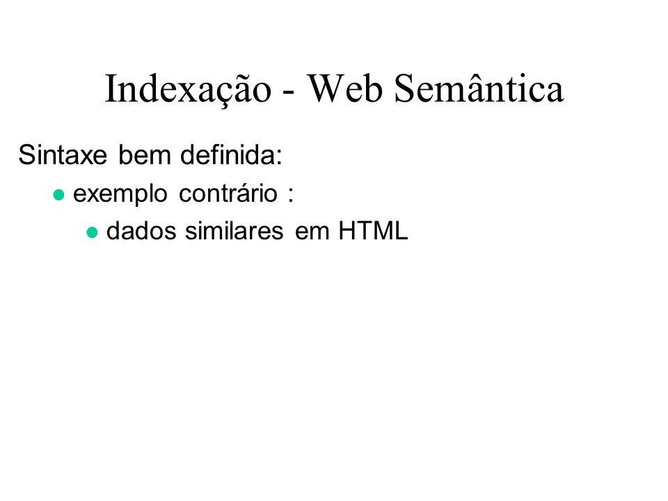 Indexação - Web Semântica Sintaxe bem definida: exemplo contrário : dados similares em HTML