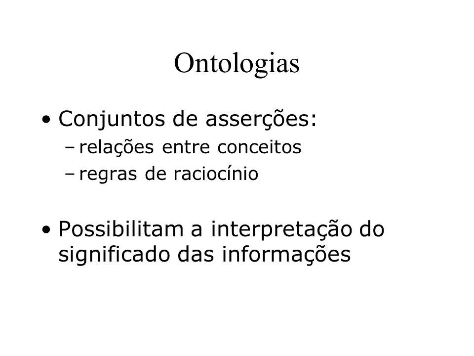 Ontologias Conjuntos de asserções: –relações entre conceitos –regras de raciocínio Possibilitam a interpretação do significado das informações
