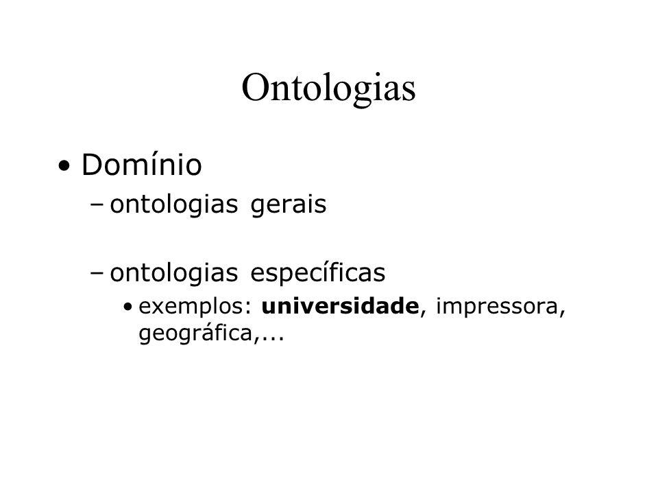 Ontologias Domínio –ontologias gerais –ontologias específicas exemplos: universidade, impressora, geográfica,...
