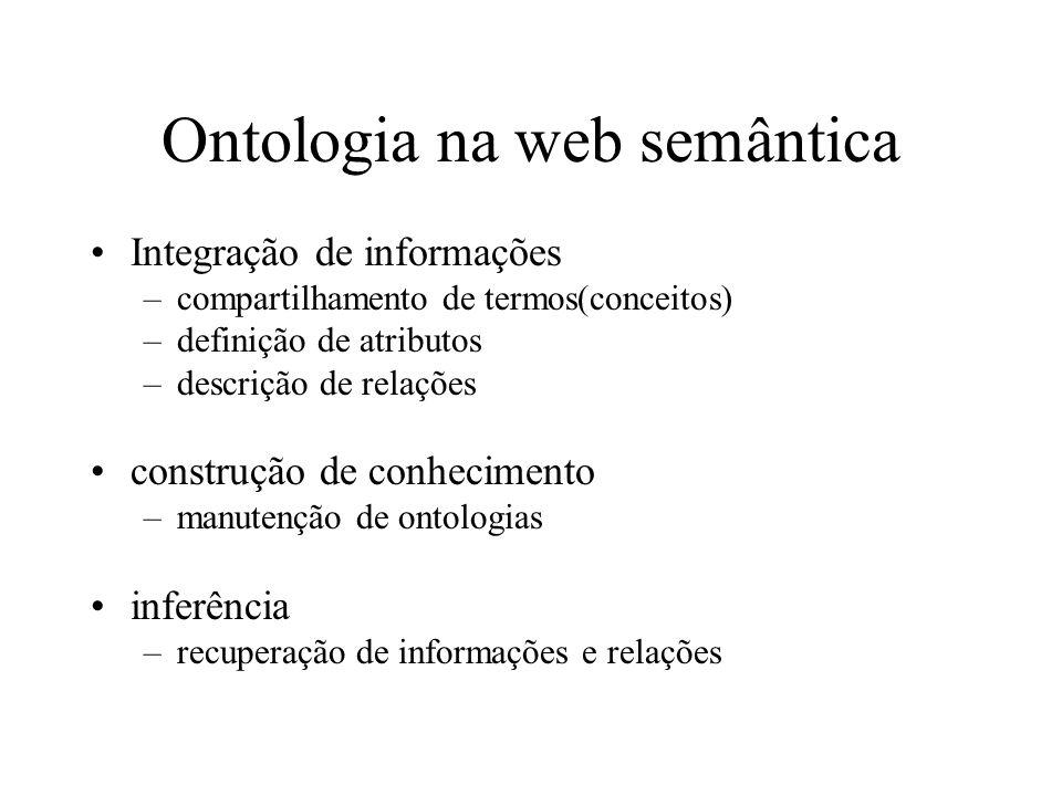 Ontologia na web semântica Integração de informações –compartilhamento de termos(conceitos) –definição de atributos –descrição de relações construção