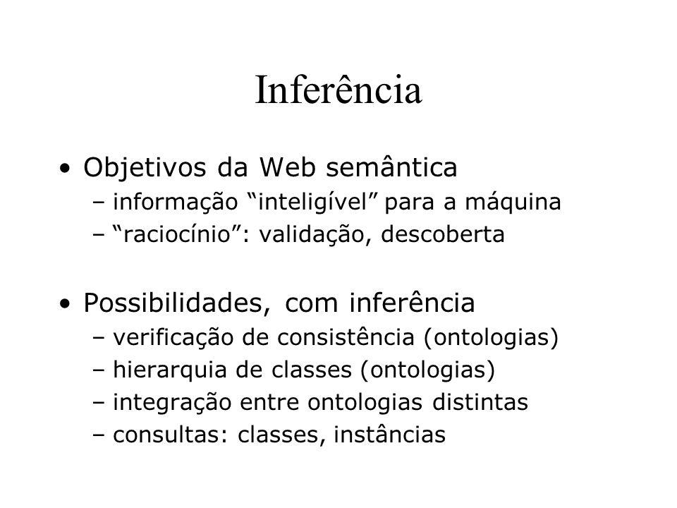Inferência Objetivos da Web semântica –informação inteligível para a máquina –raciocínio: validação, descoberta Possibilidades, com inferência –verifi