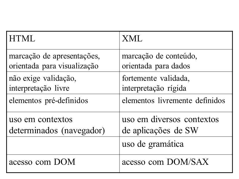 HTMLXML marcação de apresentações, orientada para visualização marcação de conteúdo, orientada para dados não exige validação, interpretação livre for