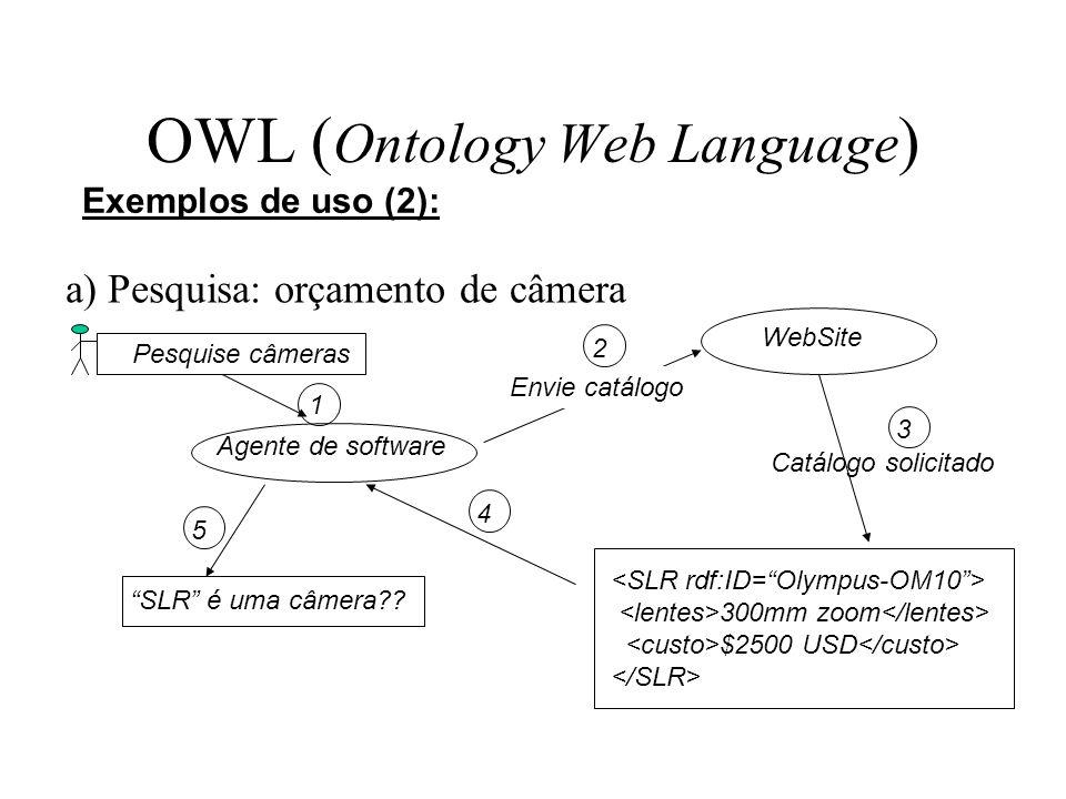 OWL ( Ontology Web Language ) a) Pesquisa: orçamento de câmera Exemplos de uso (2): Agente de software WebSite Catálogo solicitado Envie catálogo 300m