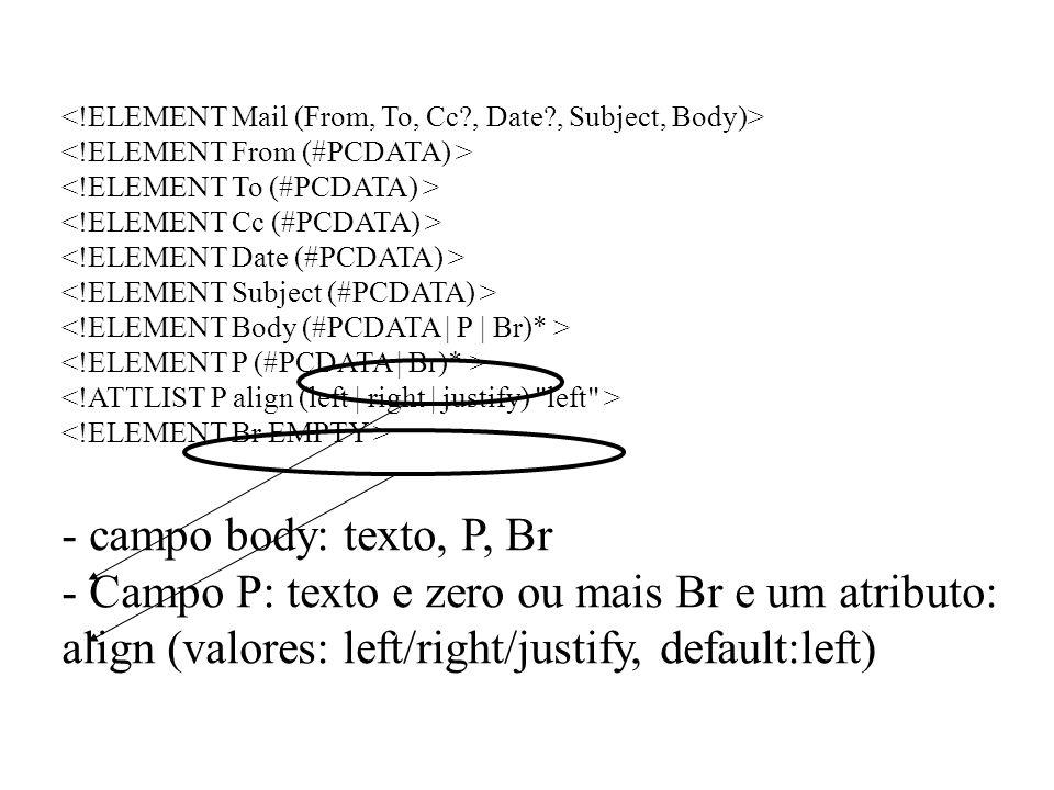 - campo body: texto, P, Br - Campo P: texto e zero ou mais Br e um atributo: align (valores: left/right/justify, default:left)