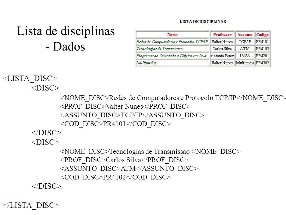 Lista de disciplinas - Dados Redes de Computadores e Protocolo TCP/IP Valter Nunes TCP/IP PR4101 Tecnologias de Transmissao Carlos Silva ATM PR4102...
