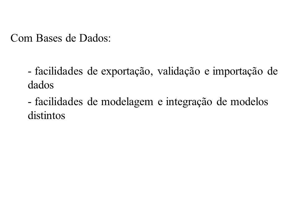 Com Bases de Dados: - facilidades de exportação, validação e importação de dados - facilidades de modelagem e integração de modelos distintos