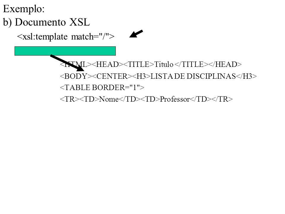 Exemplo: b) Documento XSL Titulo LISTA DE DISCIPLINAS Nome Professor