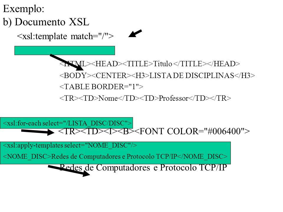 Exemplo: b) Documento XSL Titulo LISTA DE DISCIPLINAS Nome Professor Redes de Computadores e Protocolo TCP/IP Redes de Computadores e Protocolo TCP/IP