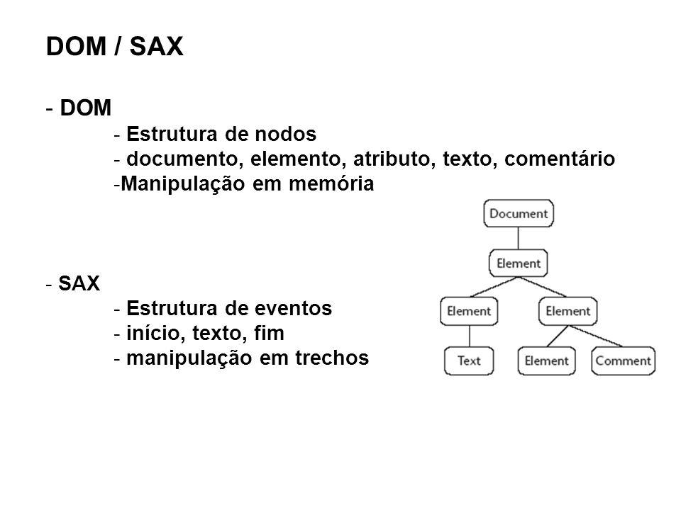 DOM / SAX - DOM - Estrutura de nodos - documento, elemento, atributo, texto, comentário -Manipulação em memória - SAX - Estrutura de eventos - início,
