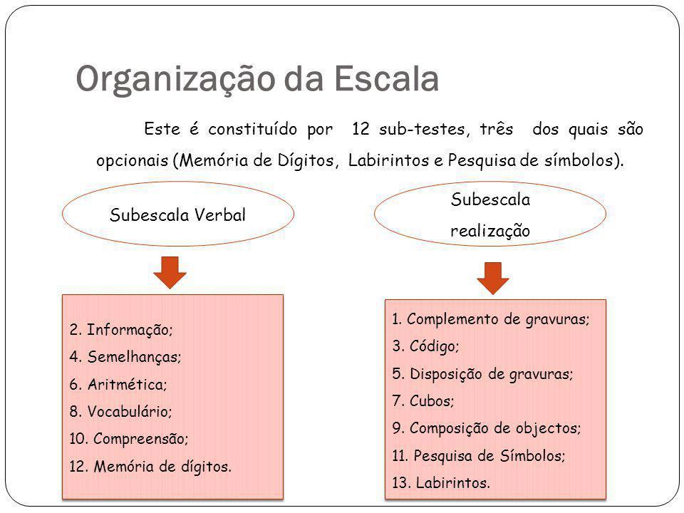 Organização da Escala Este é constituído por 12 sub-testes, três dos quais são opcionais (Memória de Dígitos, Labirintos e Pesquisa de símbolos). Sube