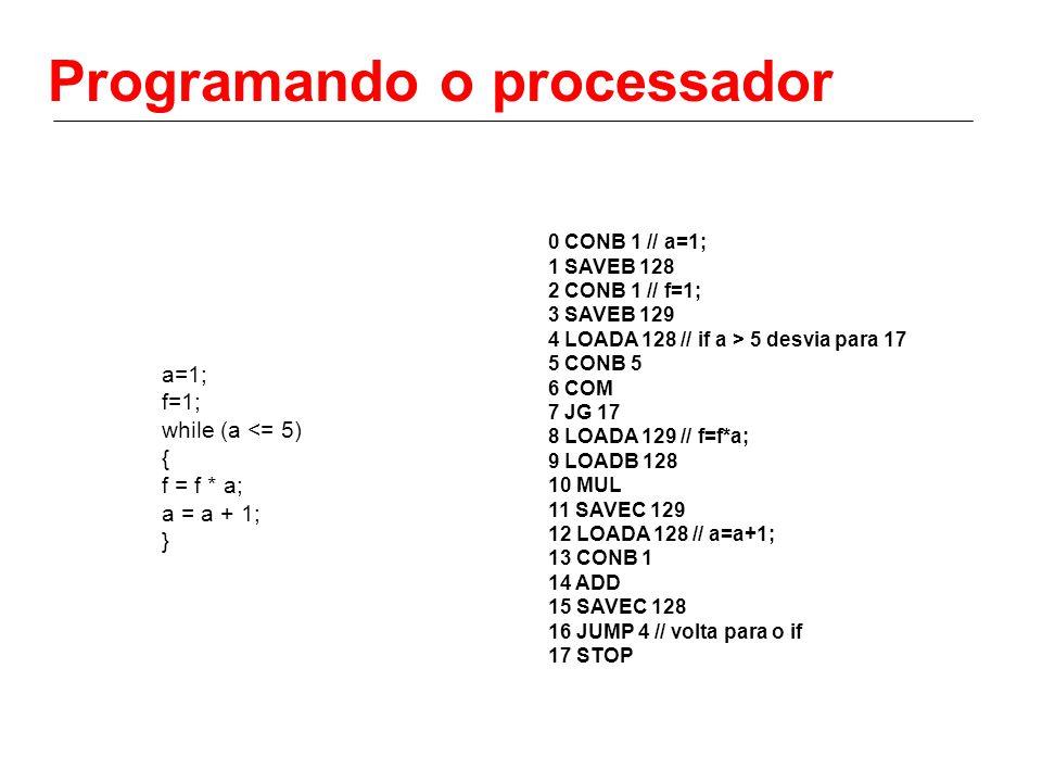 Programando o processador a=1; f=1; while (a <= 5) { f = f * a; a = a + 1; } 0 CONB 1 // a=1; 1 SAVEB 128 2 CONB 1 // f=1; 3 SAVEB 129 4 LOADA 128 //