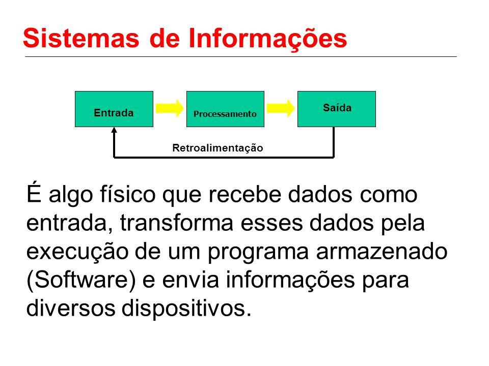 Sistemas de Informações É algo físico que recebe dados como entrada, transforma esses dados pela execução de um programa armazenado (Software) e envia