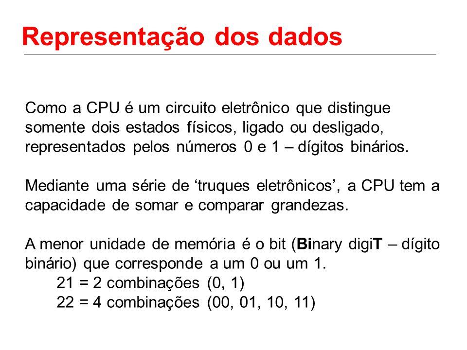 Representação dos dados Como a CPU é um circuito eletrônico que distingue somente dois estados físicos, ligado ou desligado, representados pelos númer