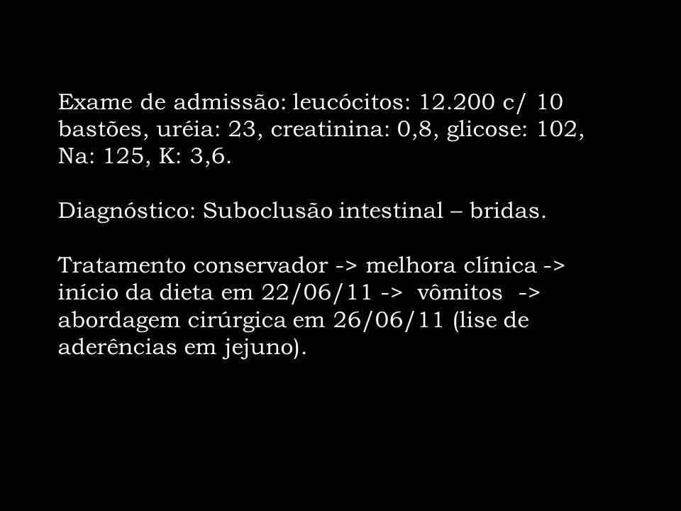 Exame de admissão: leucócitos: 12.200 c/ 10 bastões, uréia: 23, creatinina: 0,8, glicose: 102, Na: 125, K: 3,6. Diagnóstico: Suboclusão intestinal – b