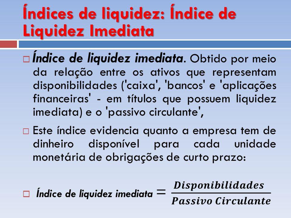 Índices de liquidez: Índice de Liquidez Imediata