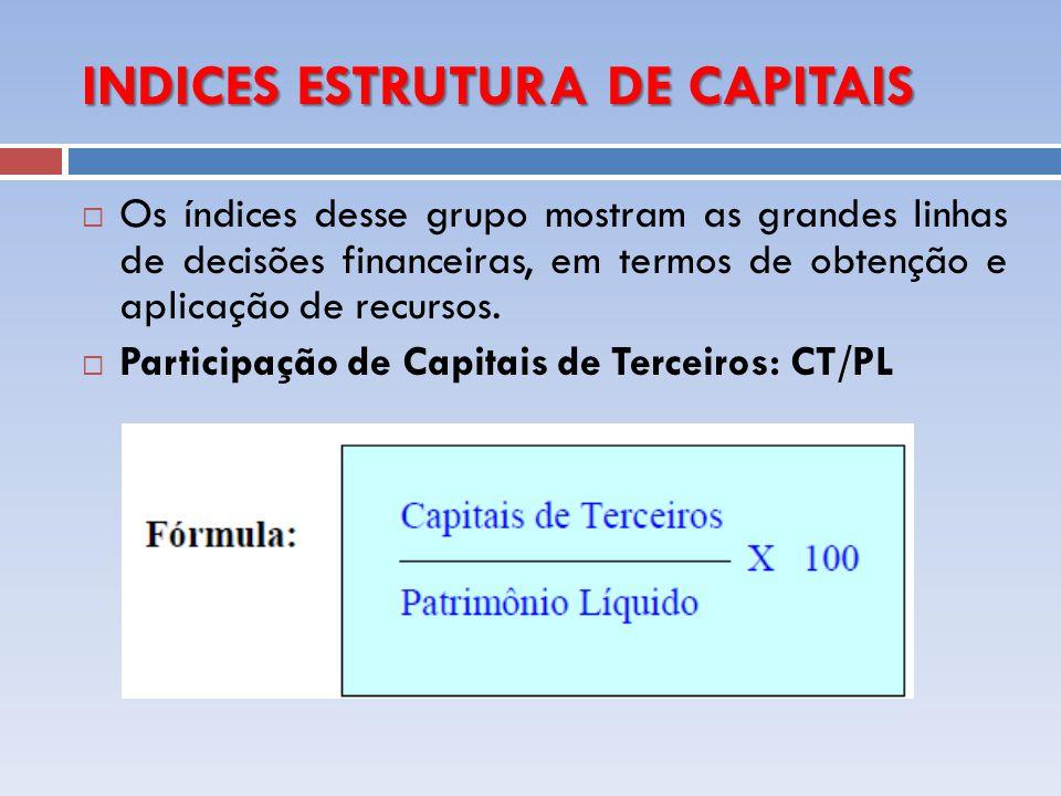 INDICES ESTRUTURA DE CAPITAIS Os índices desse grupo mostram as grandes linhas de decisões financeiras, em termos de obtenção e aplicação de recursos.