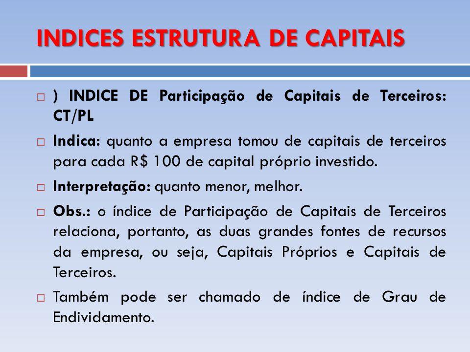 INDICES ESTRUTURA DE CAPITAIS ) INDICE DE Participação de Capitais de Terceiros: CT/PL Indica: quanto a empresa tomou de capitais de terceiros para ca