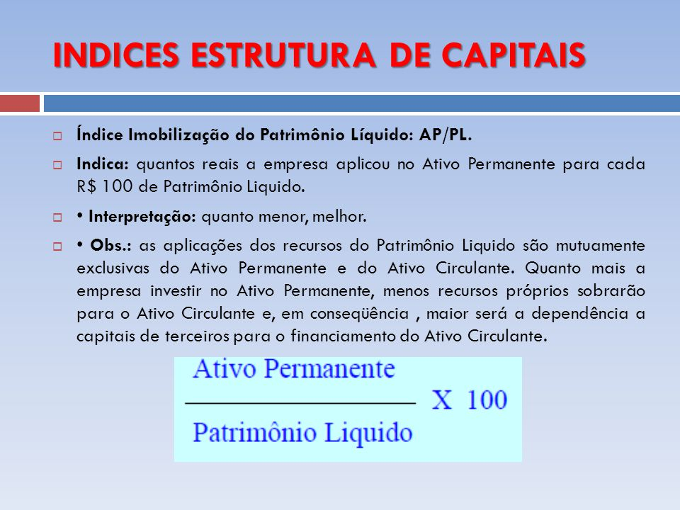 INDICES ESTRUTURA DE CAPITAIS Índice Imobilização do Patrimônio Líquido: AP/PL. Indica: quantos reais a empresa aplicou no Ativo Permanente para cada