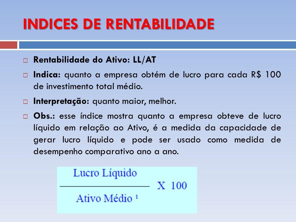 INDICES DE RENTABILIDADE Rentabilidade do Ativo: LL/AT Indica: quanto a empresa obtém de lucro para cada R$ 100 de investimento total médio. Interpret