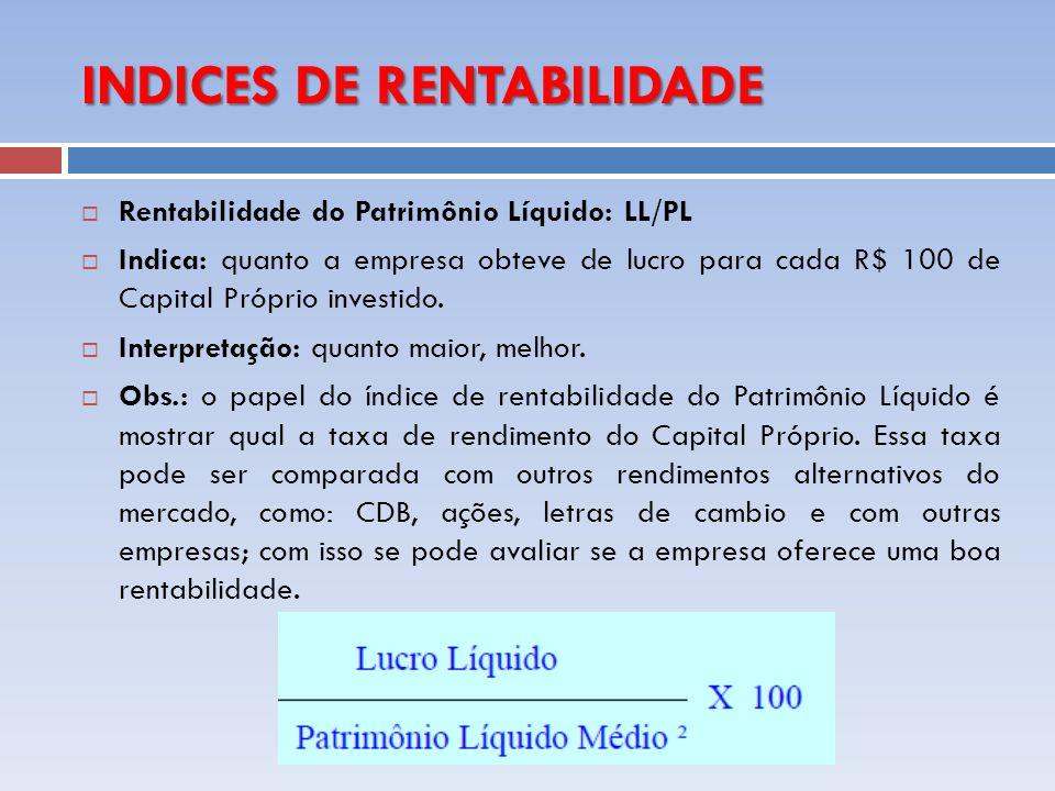 INDICES DE RENTABILIDADE Rentabilidade do Patrimônio Líquido: LL/PL Indica: quanto a empresa obteve de lucro para cada R$ 100 de Capital Próprio inves