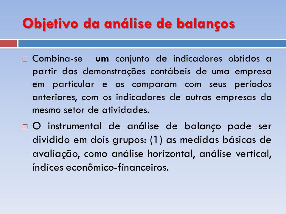 Objetivo da análise de balanços Combina-se um conjunto de indicadores obtidos a partir das demonstrações contábeis de uma empresa em particular e os c
