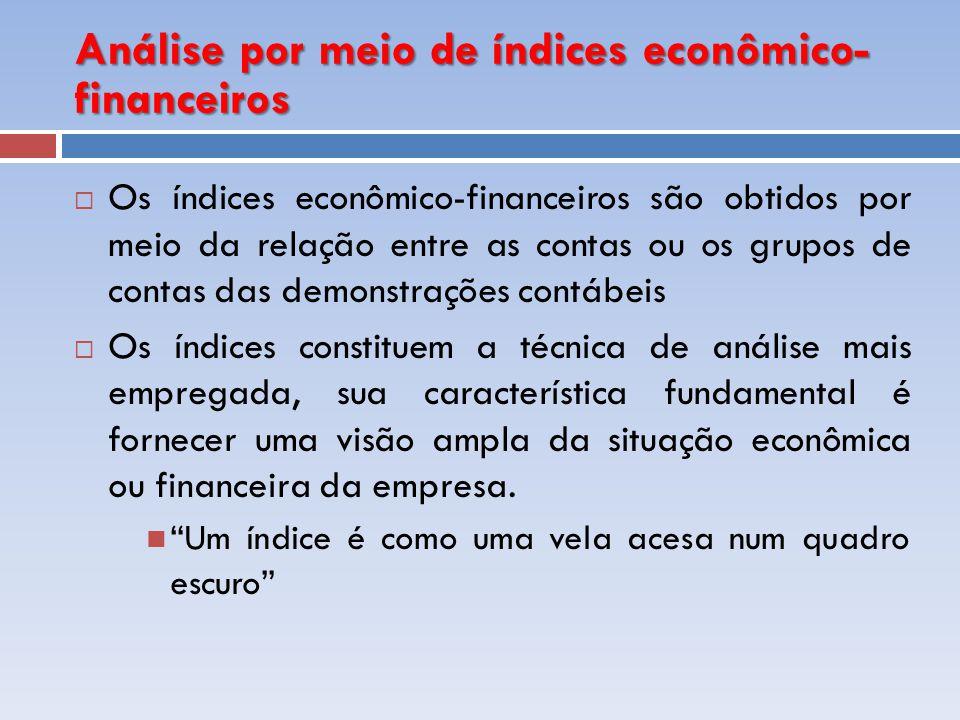 Análise por meio de índices econômico- financeiros Os índices econômico-financeiros são obtidos por meio da relação entre as contas ou os grupos de co