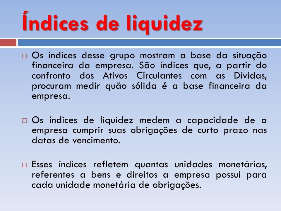 Índices de liquidez Os índices desse grupo mostram a base da situação financeira da empresa. São índices que, a partir do confronto dos Ativos Circula