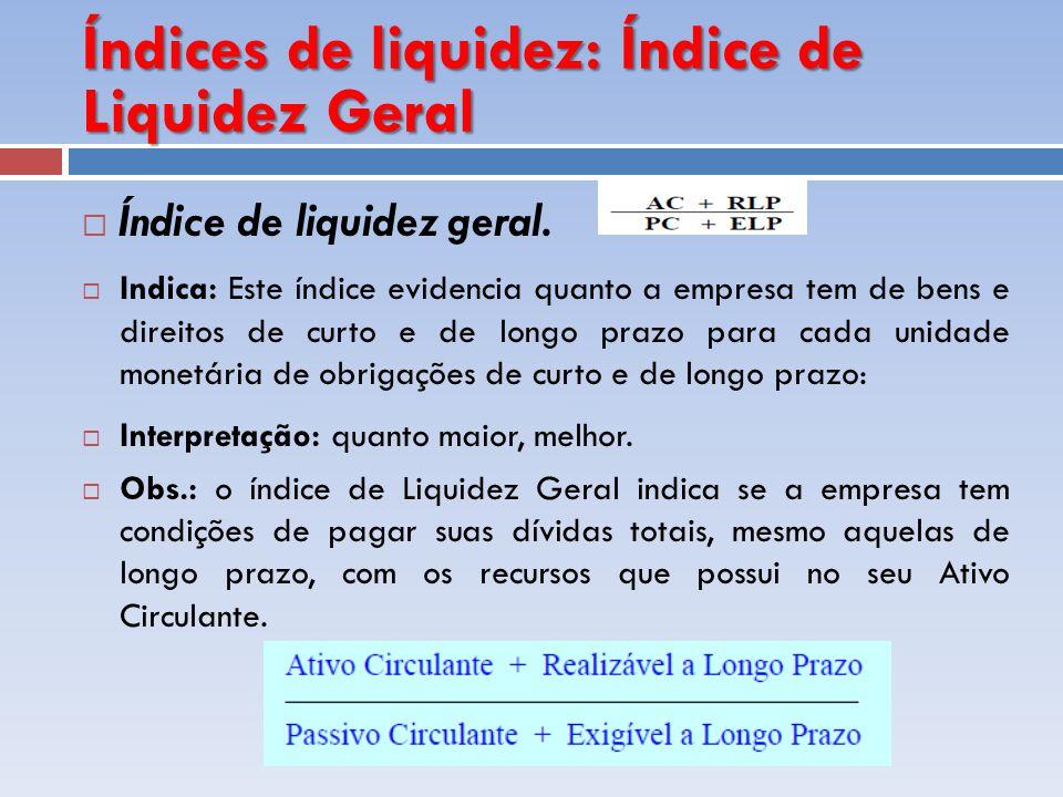 Índices de liquidez: Índice de Liquidez Geral Índice de liquidez geral. Indica: Este índice evidencia quanto a empresa tem de bens e direitos de curto