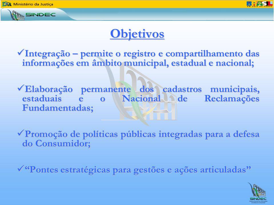 Objetivos Integração – permite o registro e compartilhamento das informações em âmbito municipal, estadual e nacional; Integração – permite o registro