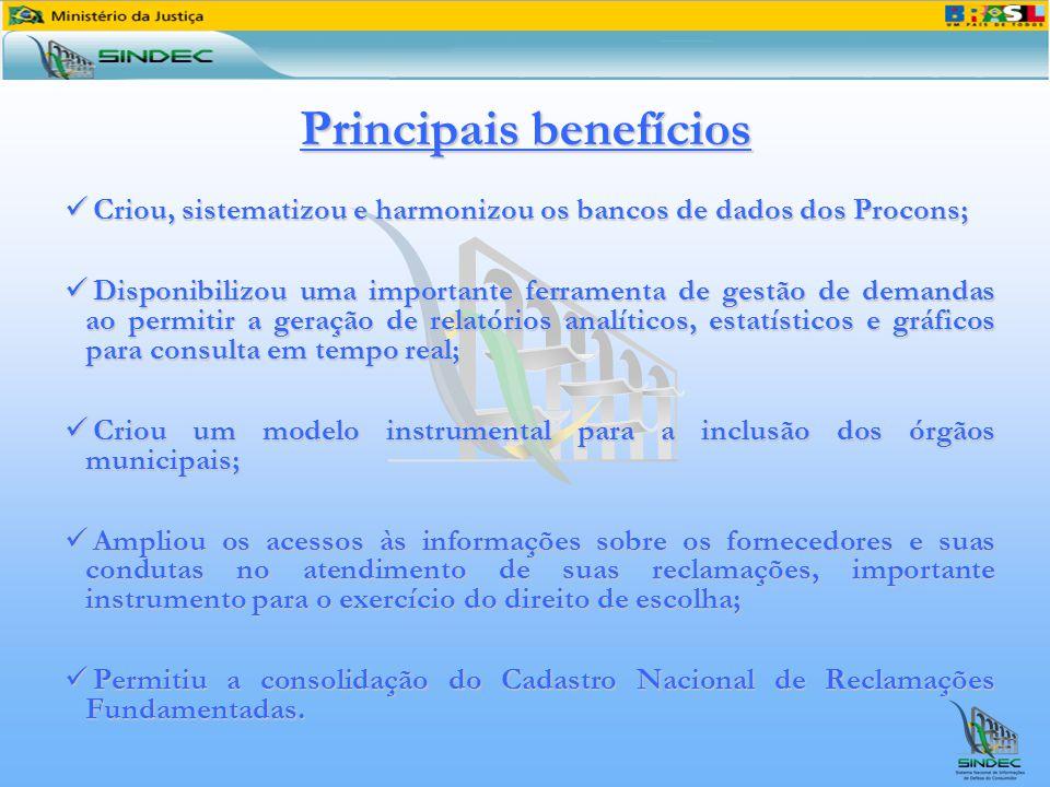 Principais benefícios Criou, sistematizou e harmonizou os bancos de dados dos Procons; Criou, sistematizou e harmonizou os bancos de dados dos Procons