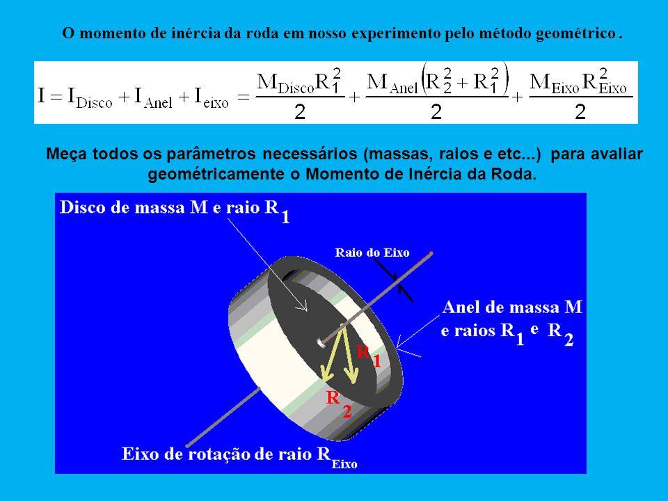 O momento de inércia da roda em nosso experimento pelo método geométrico. Meça todos os parâmetros necessários (massas, raios e etc...) para avaliar g