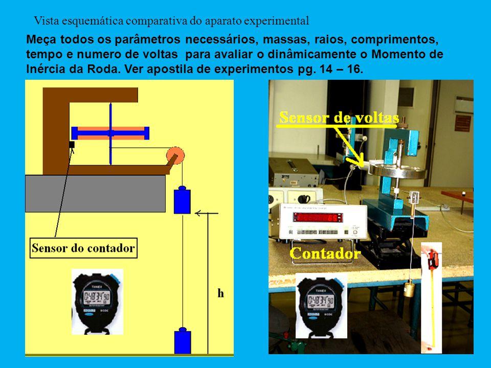 Vista esquemática comparativa do aparato experimental Meça todos os parâmetros necessários, massas, raios, comprimentos, tempo e numero de voltas para
