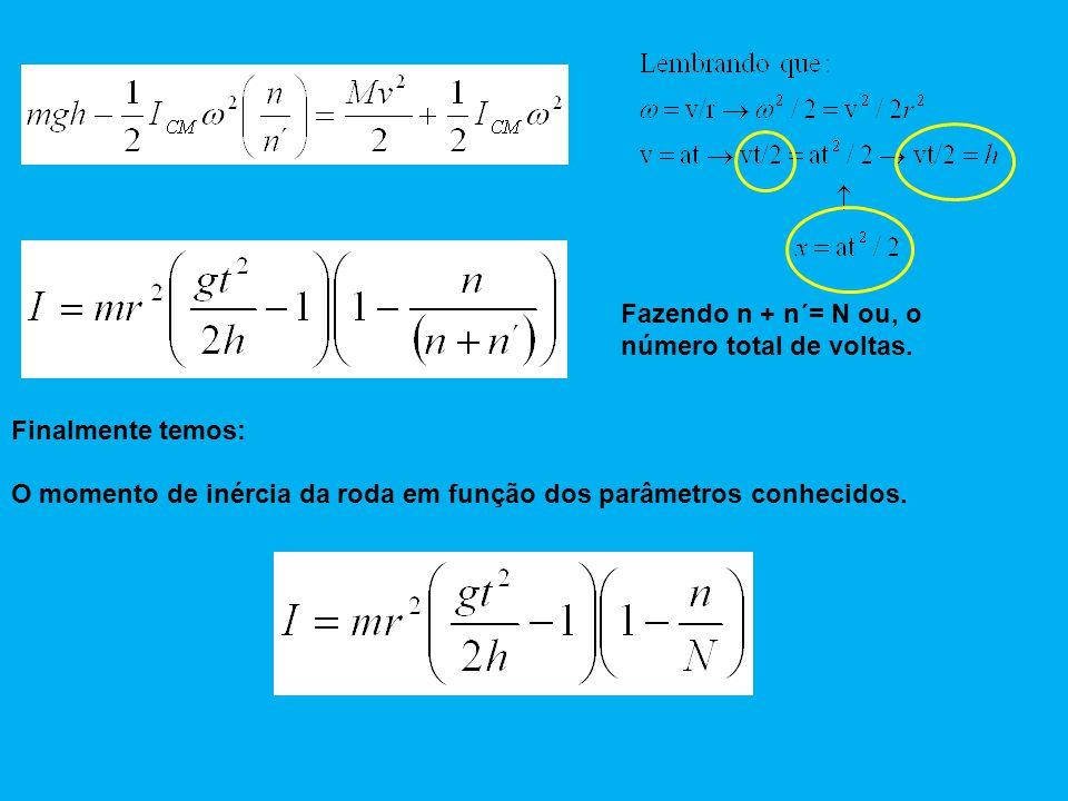 Finalmente temos: O momento de inércia da roda em função dos parâmetros conhecidos. Fazendo n + n´= N ou, o número total de voltas.
