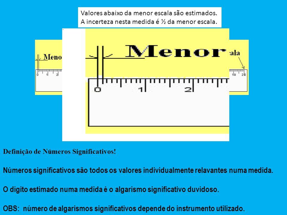 Definição de Números Significativos! Números significativos são todos os valores individualmente relavantes numa medida. O dígito estimado numa medida