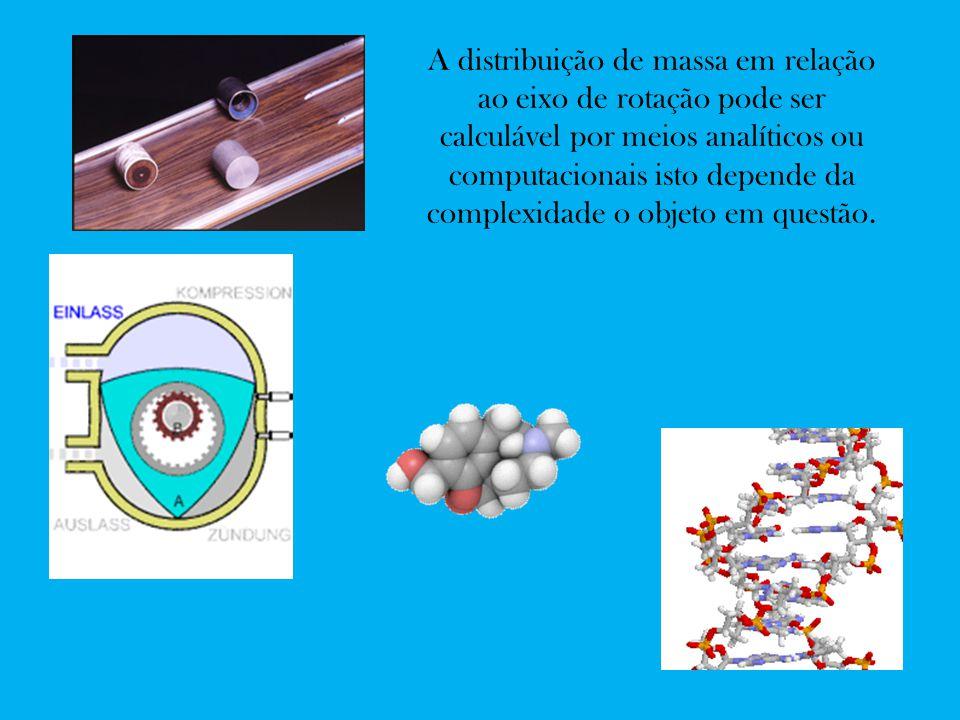A distribuição de massa em relação ao eixo de rotação pode ser calculável por meios analíticos ou computacionais isto depende da complexidade o objeto