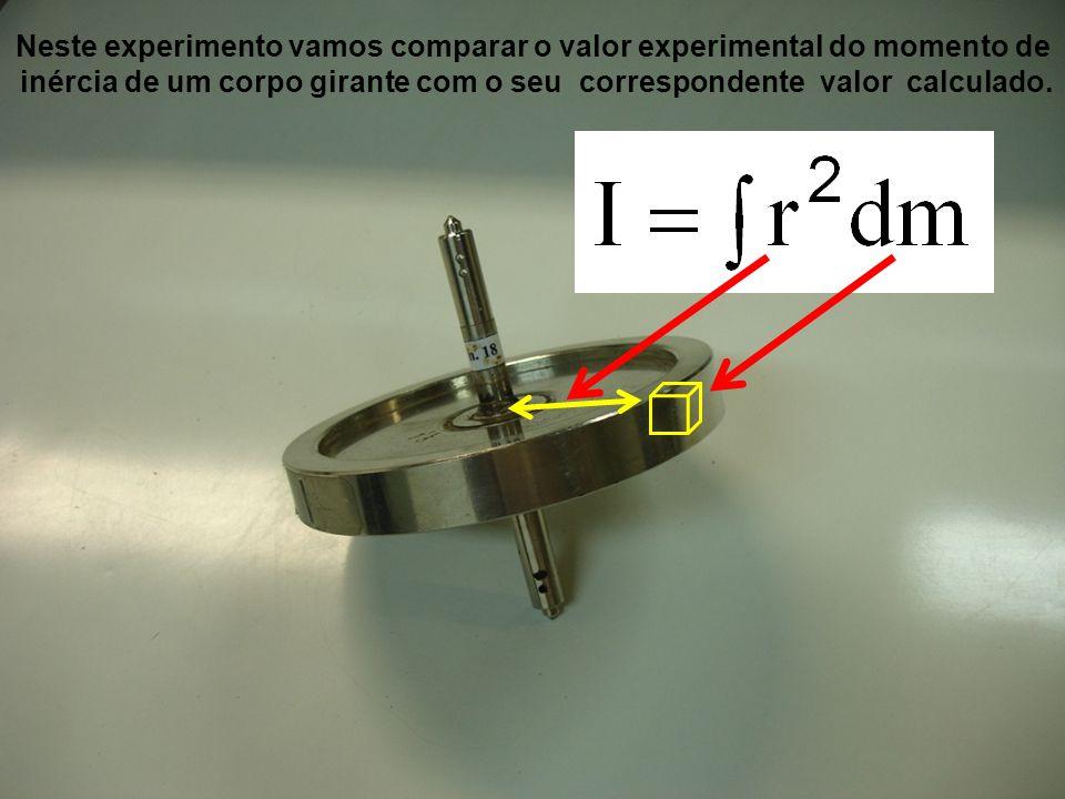 Neste experimento vamos comparar o valor experimental do momento de inércia de um corpo girante com o seu correspondente valor calculado.