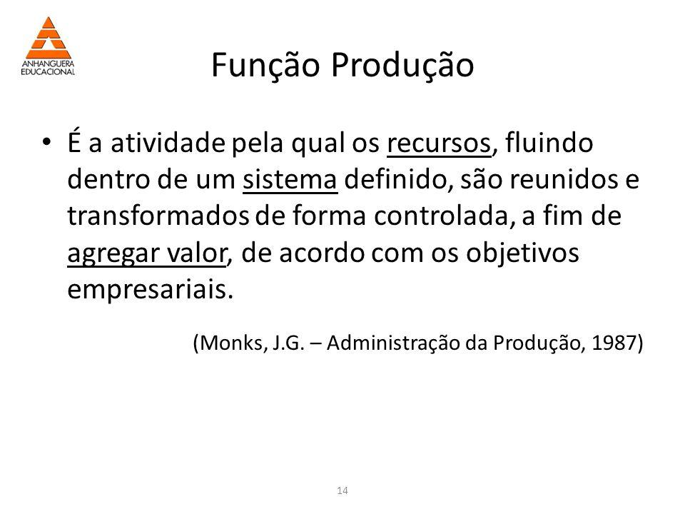 14 Função Produção É a atividade pela qual os recursos, fluindo dentro de um sistema definido, são reunidos e transformados de forma controlada, a fim de agregar valor, de acordo com os objetivos empresariais.