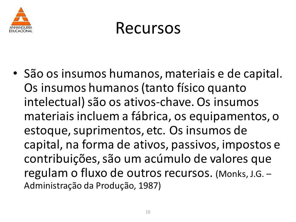 16 Recursos São os insumos humanos, materiais e de capital.