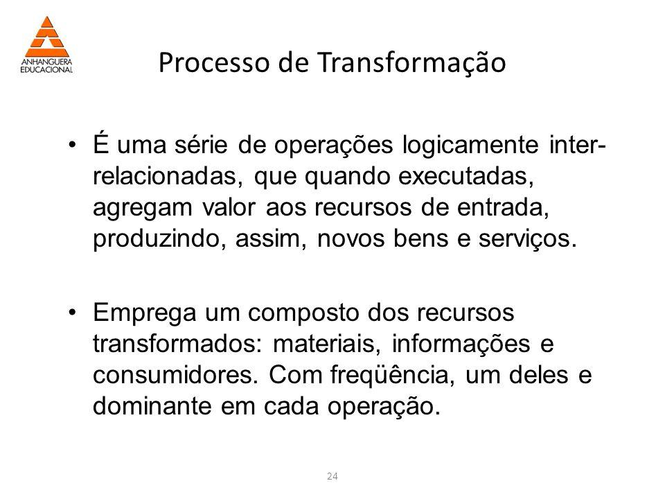 24 Processo de Transformação É uma série de operações logicamente inter- relacionadas, que quando executadas, agregam valor aos recursos de entrada, produzindo, assim, novos bens e serviços.