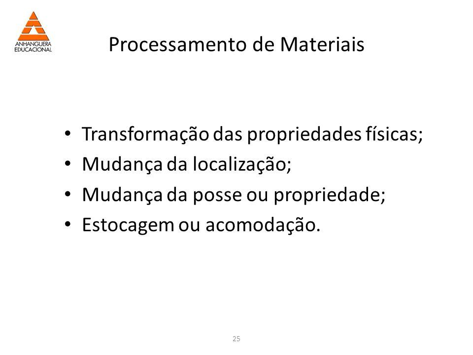 25 Processamento de Materiais Transformação das propriedades físicas; Mudança da localização; Mudança da posse ou propriedade; Estocagem ou acomodação.