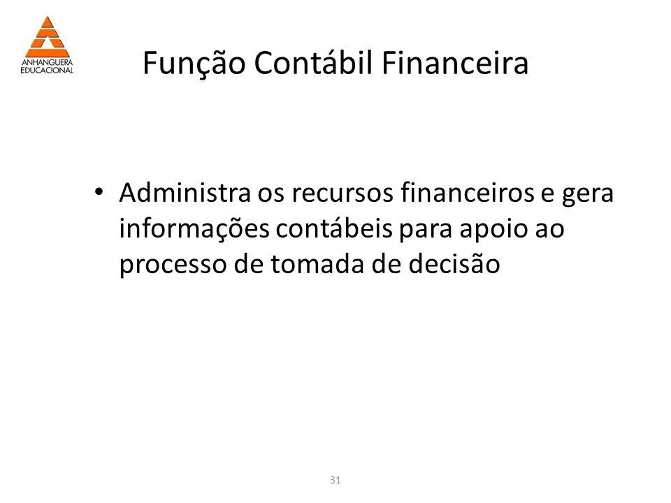 31 Função Contábil Financeira Administra os recursos financeiros e gera informações contábeis para apoio ao processo de tomada de decisão