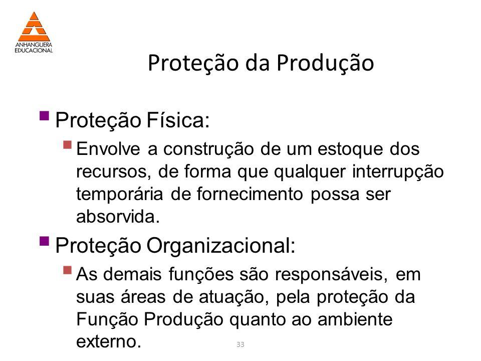 33 Proteção da Produção Proteção Física: Envolve a construção de um estoque dos recursos, de forma que qualquer interrupção temporária de fornecimento possa ser absorvida.