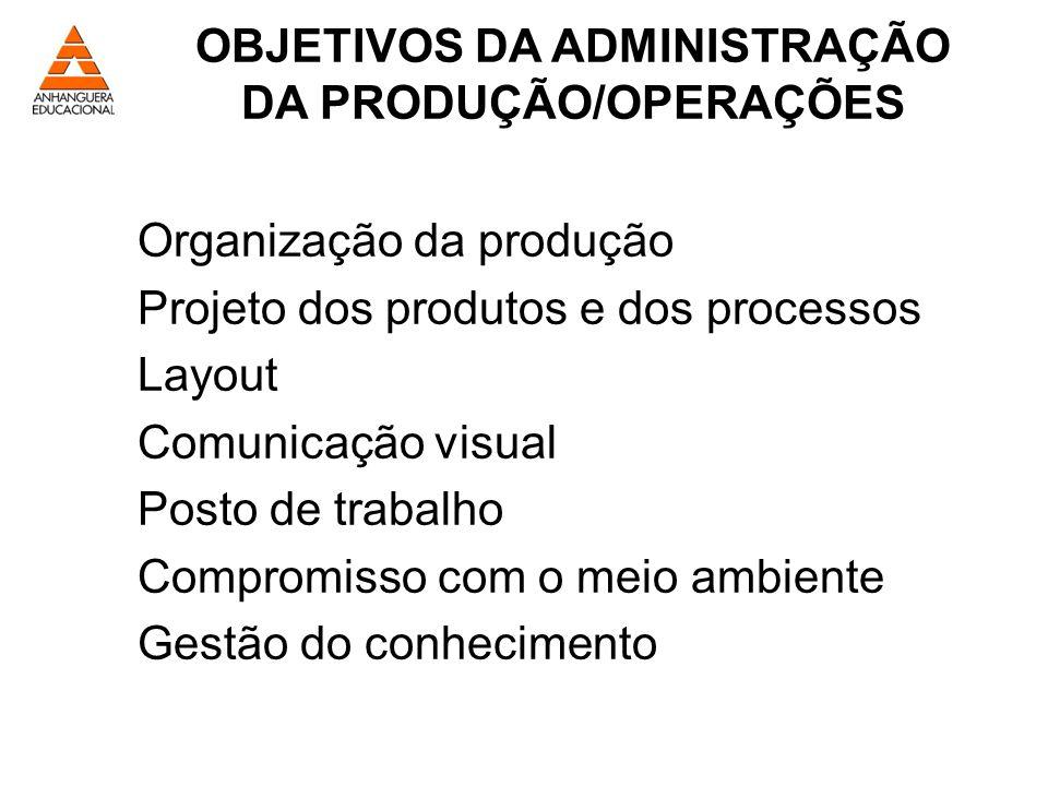 Organização da produção Projeto dos produtos e dos processos Layout Comunicação visual Posto de trabalho Compromisso com o meio ambiente Gestão do conhecimento OBJETIVOS DA ADMINISTRAÇÃO DA PRODUÇÃO/OPERAÇÕES