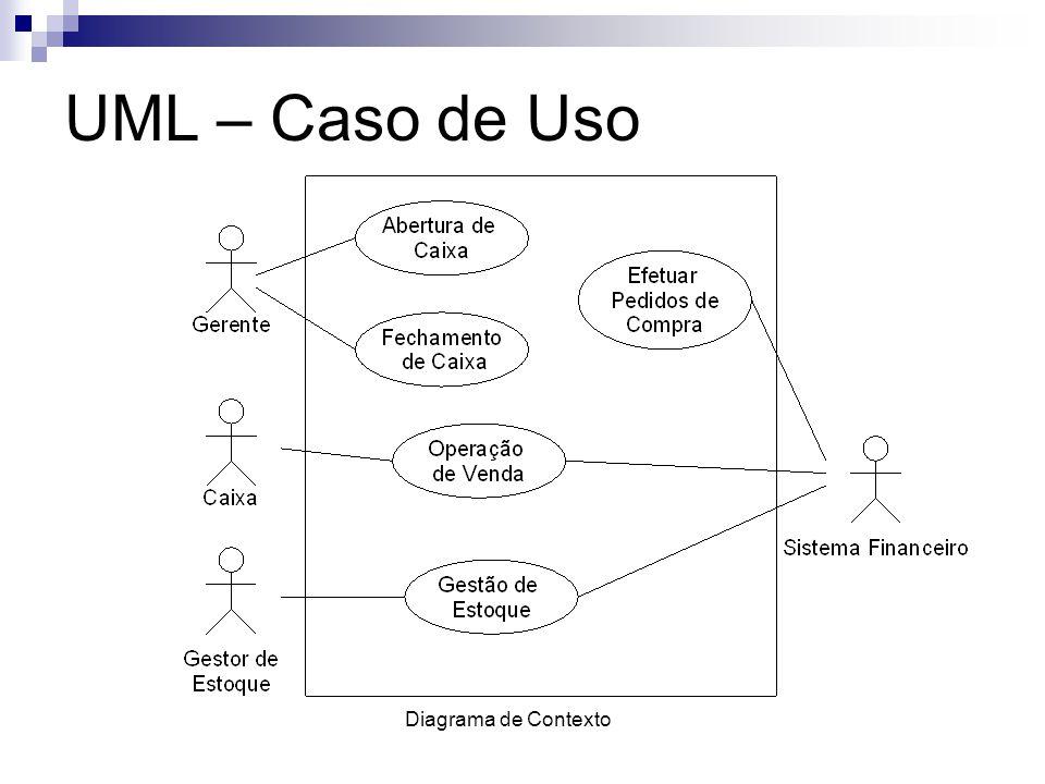 Diagrama de Contexto UML – Caso de Uso