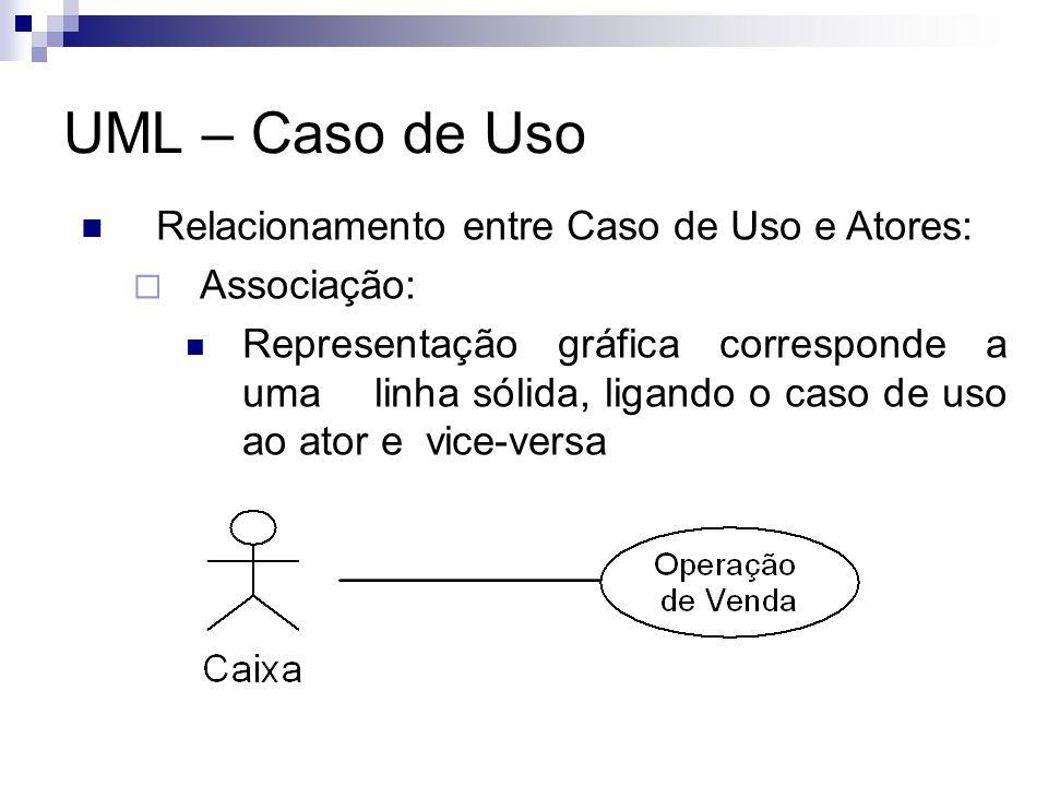 Relacionamento entre Caso de Uso e Atores: Associação: Representação gráfica corresponde a uma linha sólida, ligando o caso de uso ao ator e vice-vers